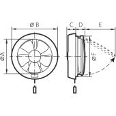 HPS 15, Вентилятор осевой оконный D 178